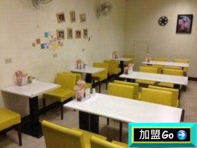 西式早餐店頂讓開店訣竅實務經驗談--阿甘創業加盟網www.ican168.com提供